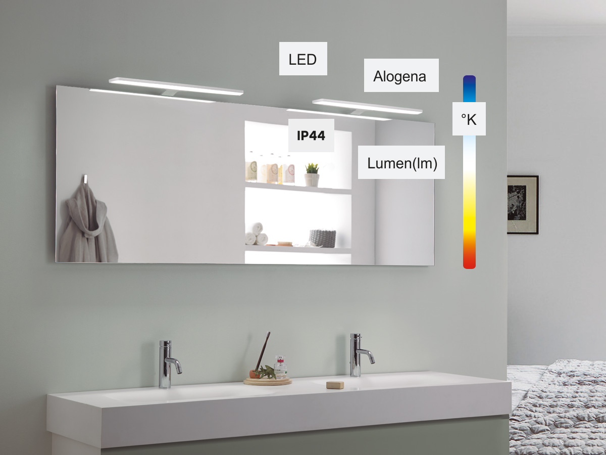 Illuminazione Bagno A Parete scegliere la lampada giusta per il tuo bagno - mit blog